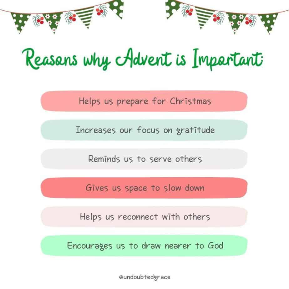 why is advent important?